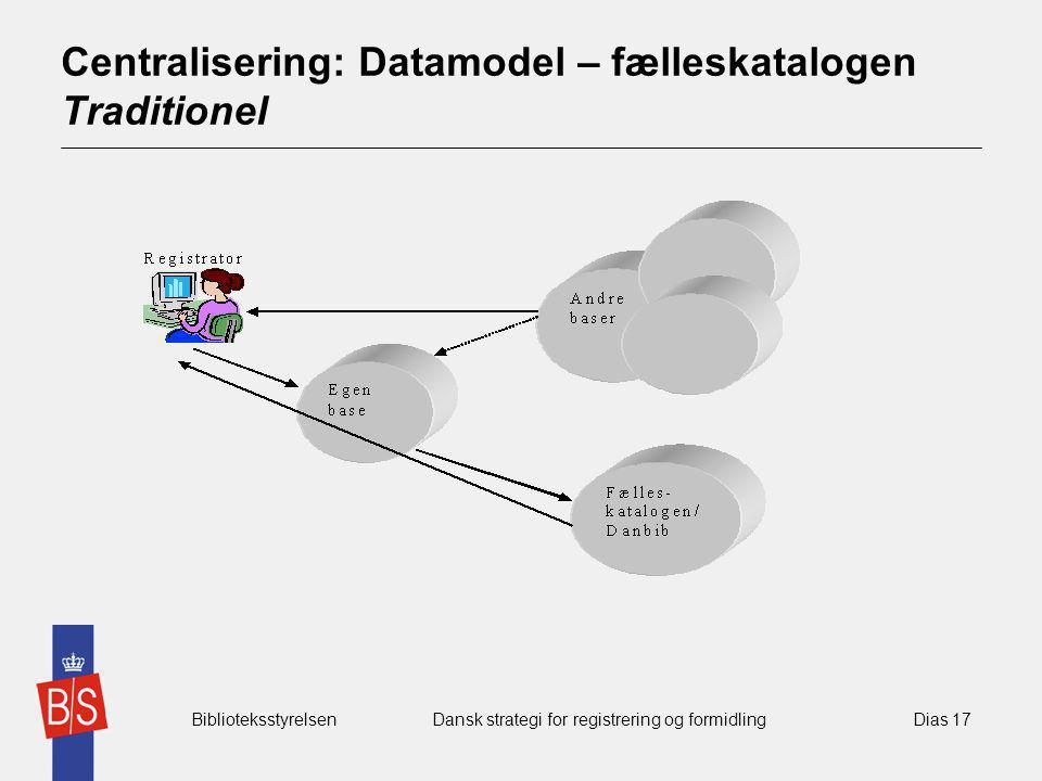 Centralisering: Datamodel – fælleskatalogen Traditionel