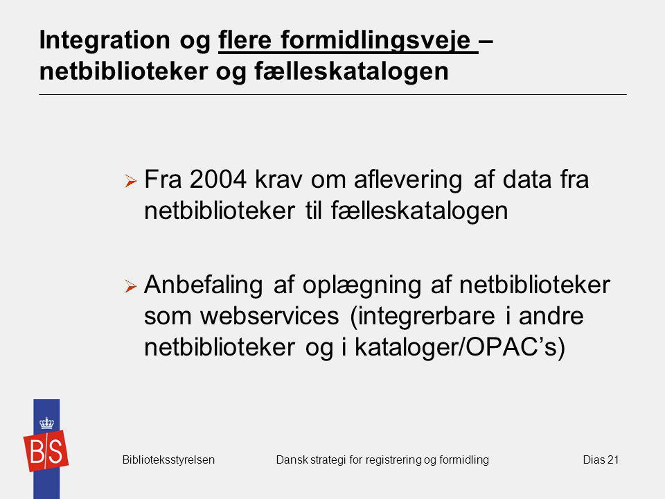 Dansk strategi for registrering og formidling