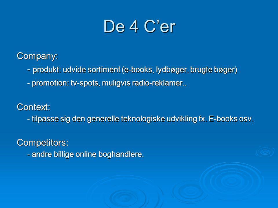 De 4 C'er Company: - produkt: udvide sortiment (e-books, lydbøger, brugte bøger) - promotion: tv-spots, muligvis radio-reklamer..