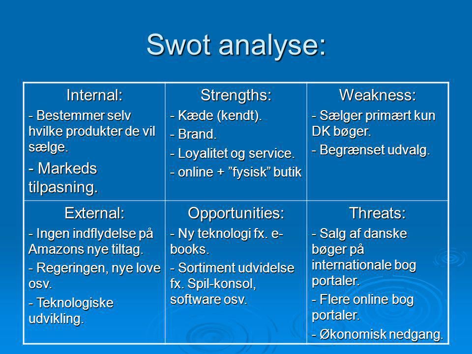 Swot analyse: Internal: - Markeds tilpasning. Strengths: Weakness:
