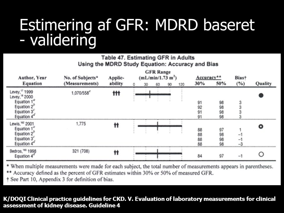 Estimering af GFR: MDRD baseret - validering