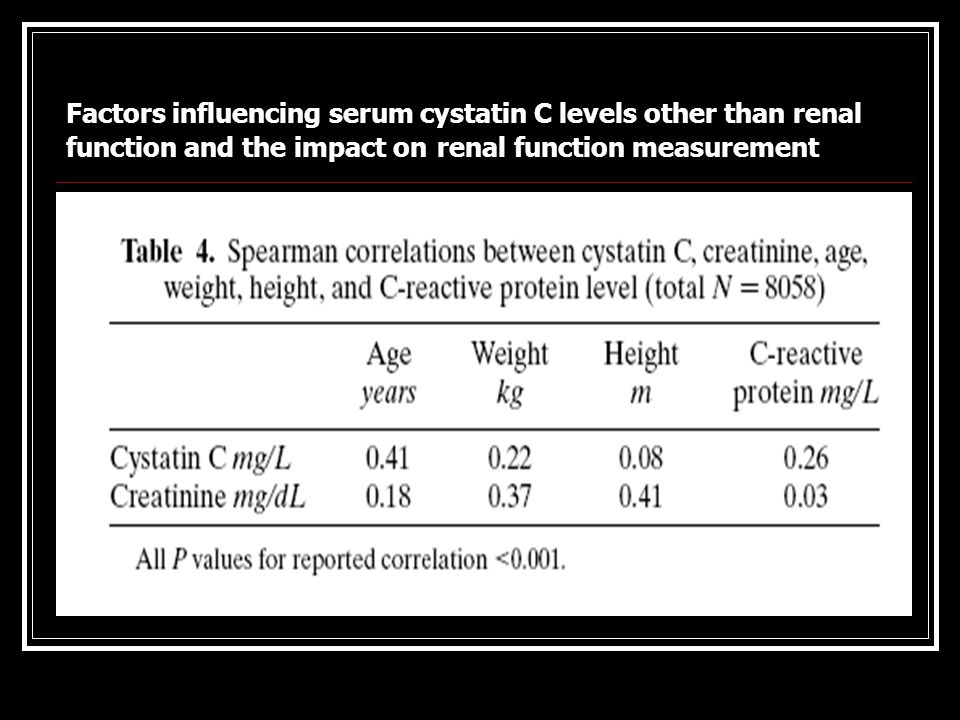 Factors influencing serum cystatin C levels other than renal function and the impact on renal function measurement