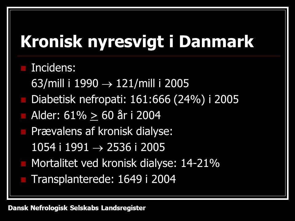 Kronisk nyresvigt i Danmark