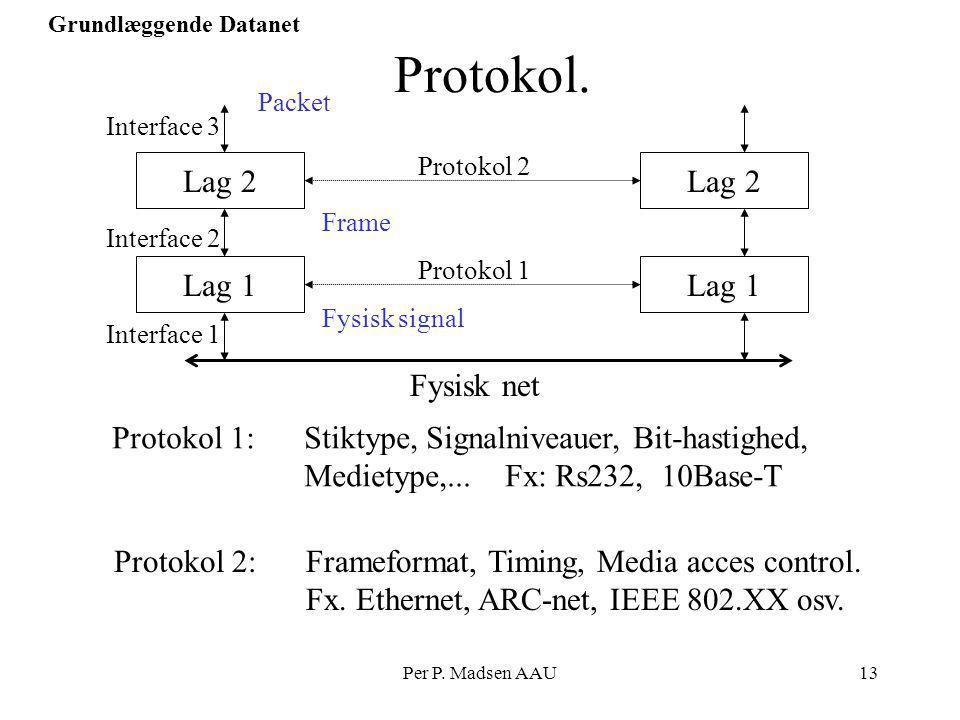 Protokol. Lag 2 Lag 2 Lag 1 Lag 1 Fysisk net