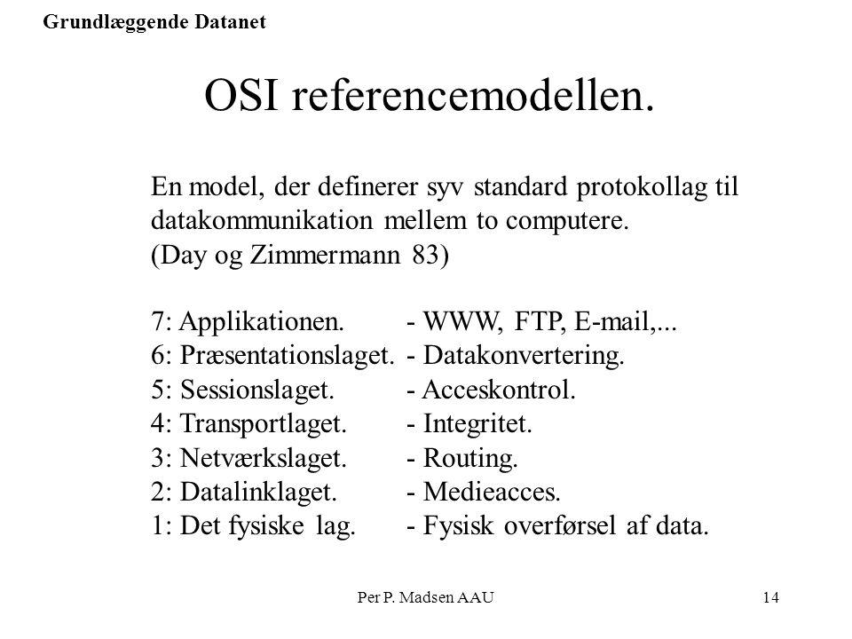 OSI referencemodellen.
