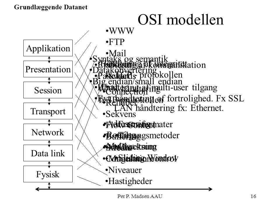 OSI modellen WWW FTP Mail rlogin telnet ..... Applikation