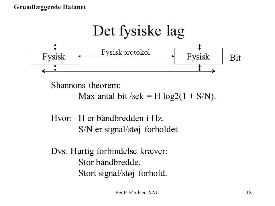Det fysiske lag Fysisk Fysisk Bit Shannons theorem: