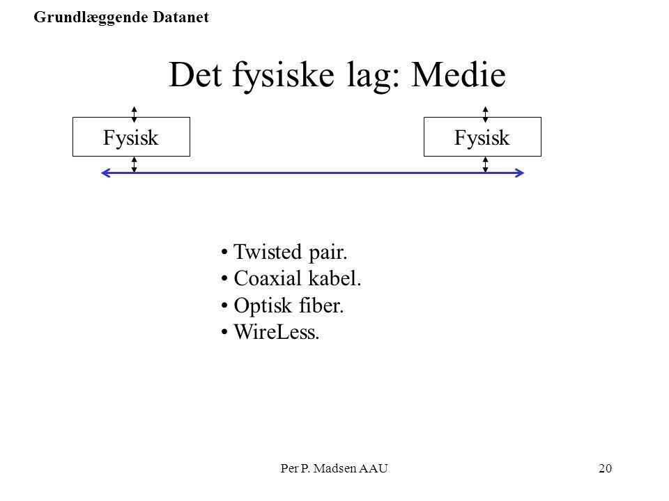 Det fysiske lag: Medie Fysisk Fysisk Twisted pair. Coaxial kabel.