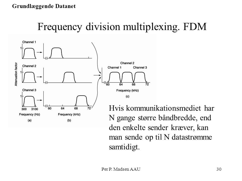 Frequency division multiplexing. FDM