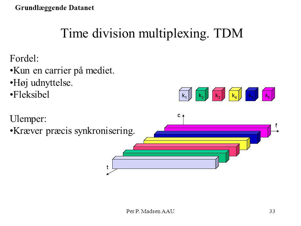 Time division multiplexing. TDM