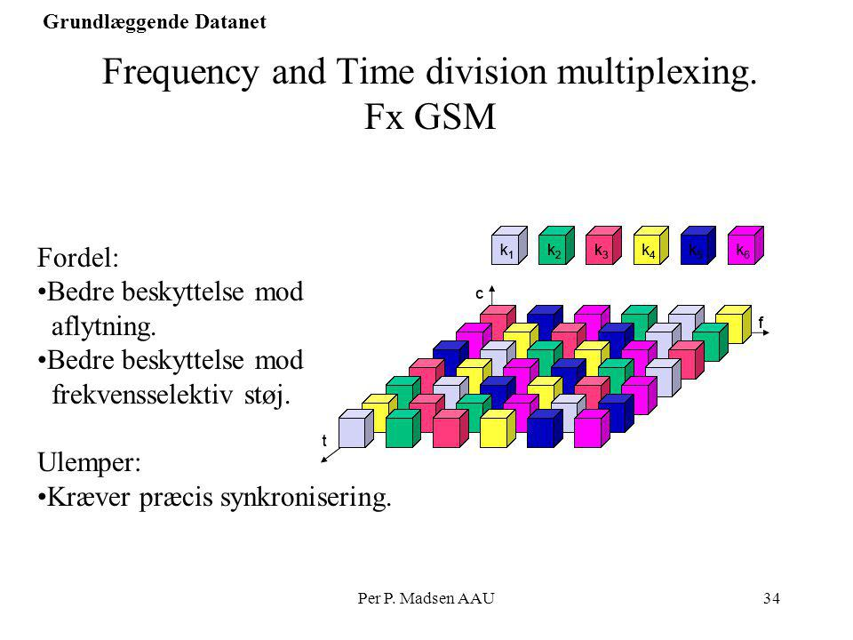 Frequency and Time division multiplexing. Fx GSM