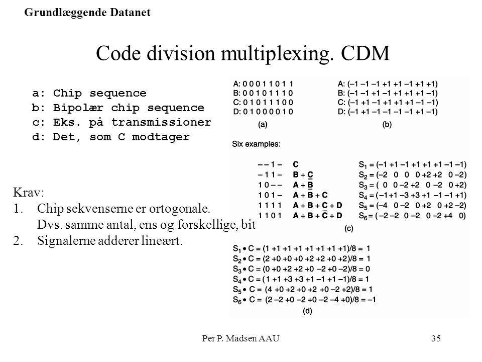 Code division multiplexing. CDM