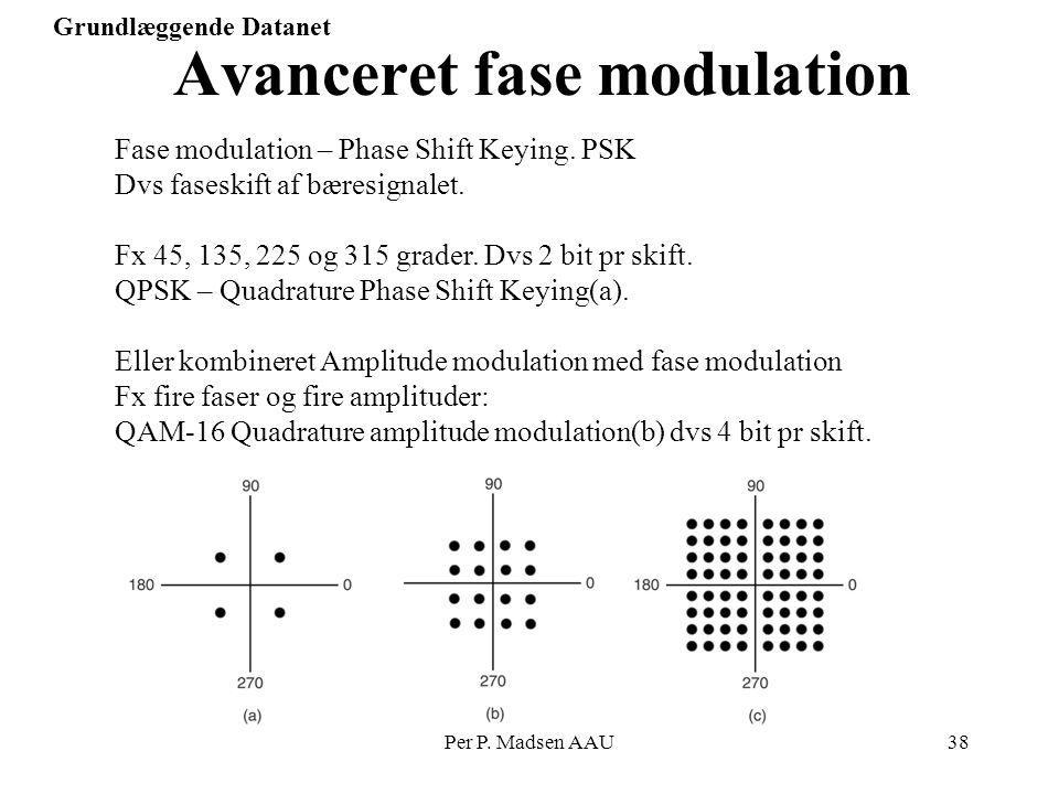 Avanceret fase modulation