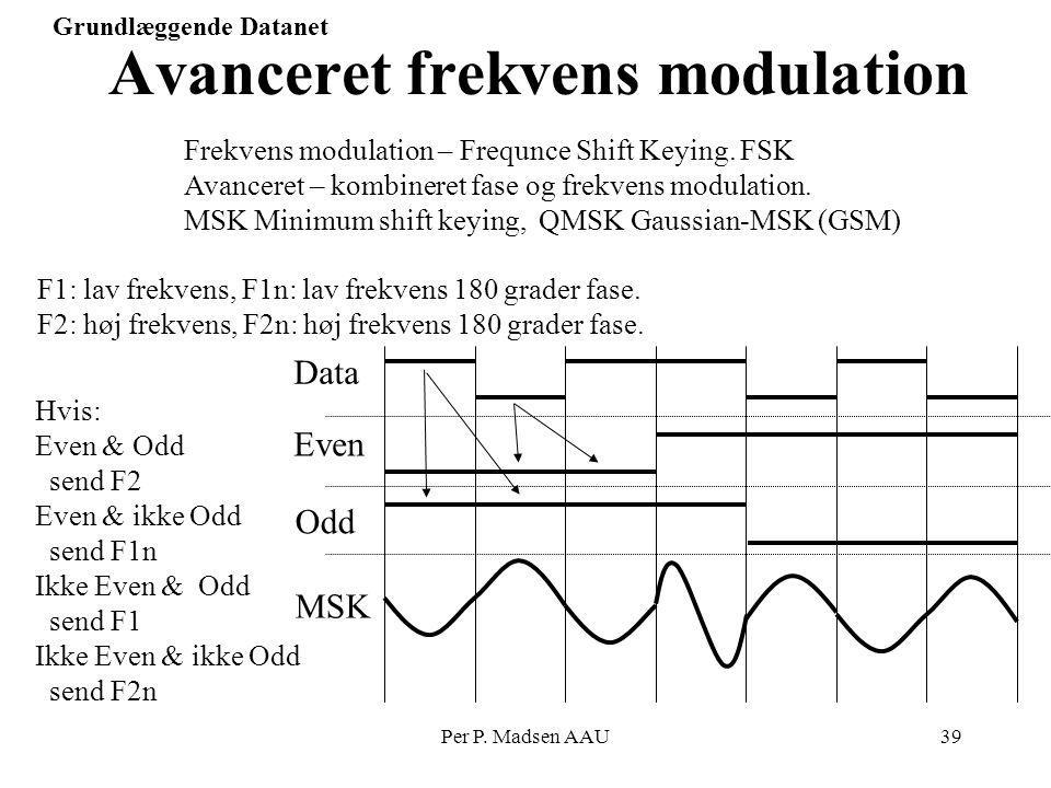 Avanceret frekvens modulation