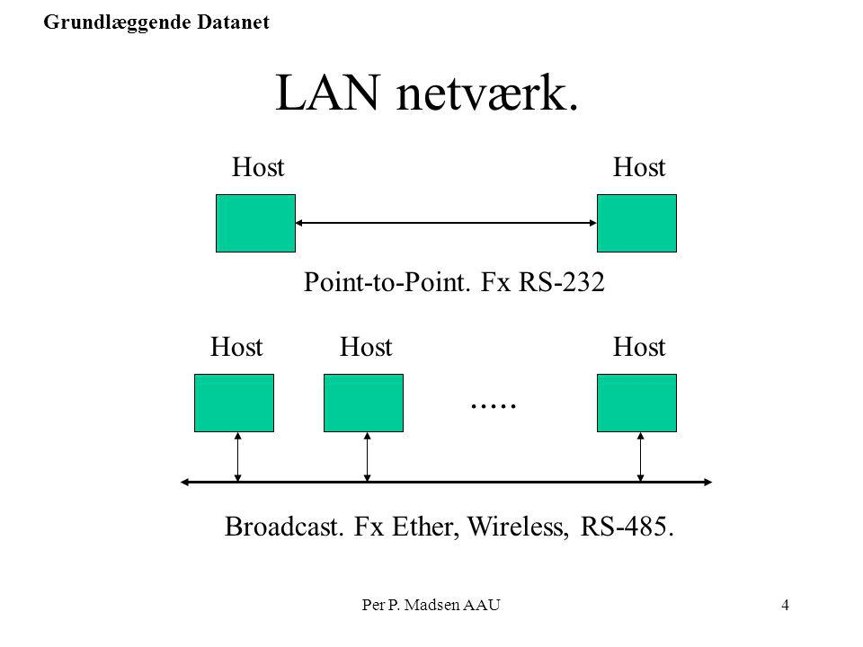 LAN netværk. ..... Host Host Point-to-Point. Fx RS-232 Host