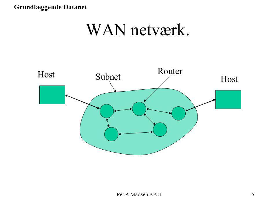 WAN netværk. Router Host Subnet Host Grundlæggende Datanet