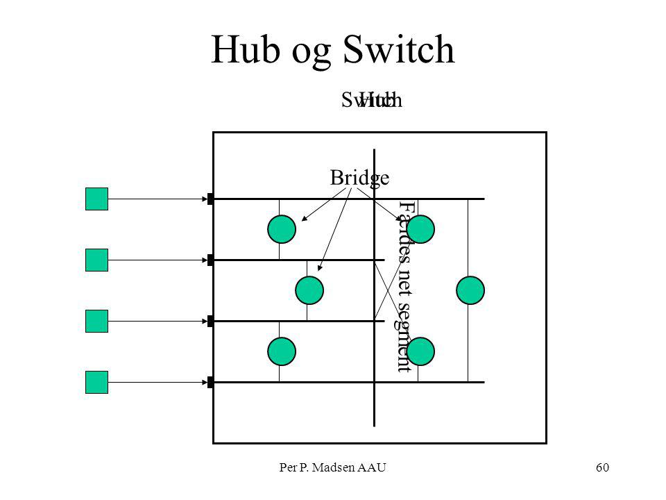 Hub og Switch Switch Bridge Hub Fældes net segment Per P. Madsen AAU