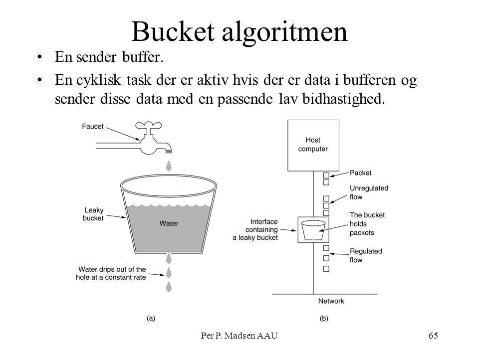 Bucket algoritmen En sender buffer.