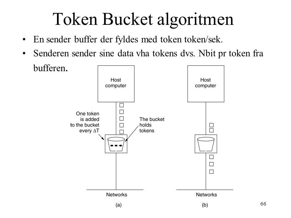 Token Bucket algoritmen