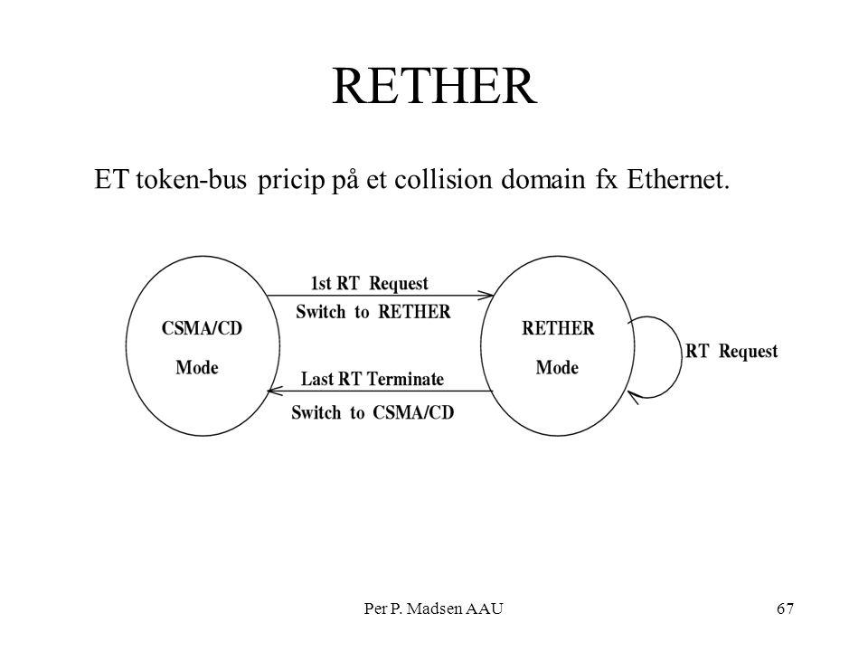 RETHER ET token-bus pricip på et collision domain fx Ethernet.