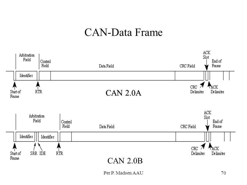 CAN-Data Frame CAN 2.0A CAN 2.0A CAN 2.0B Per P. Madsen AAU
