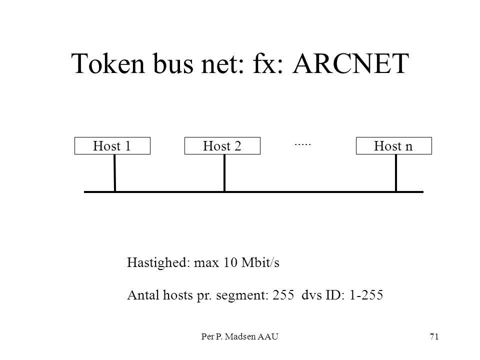 Token bus net: fx: ARCNET