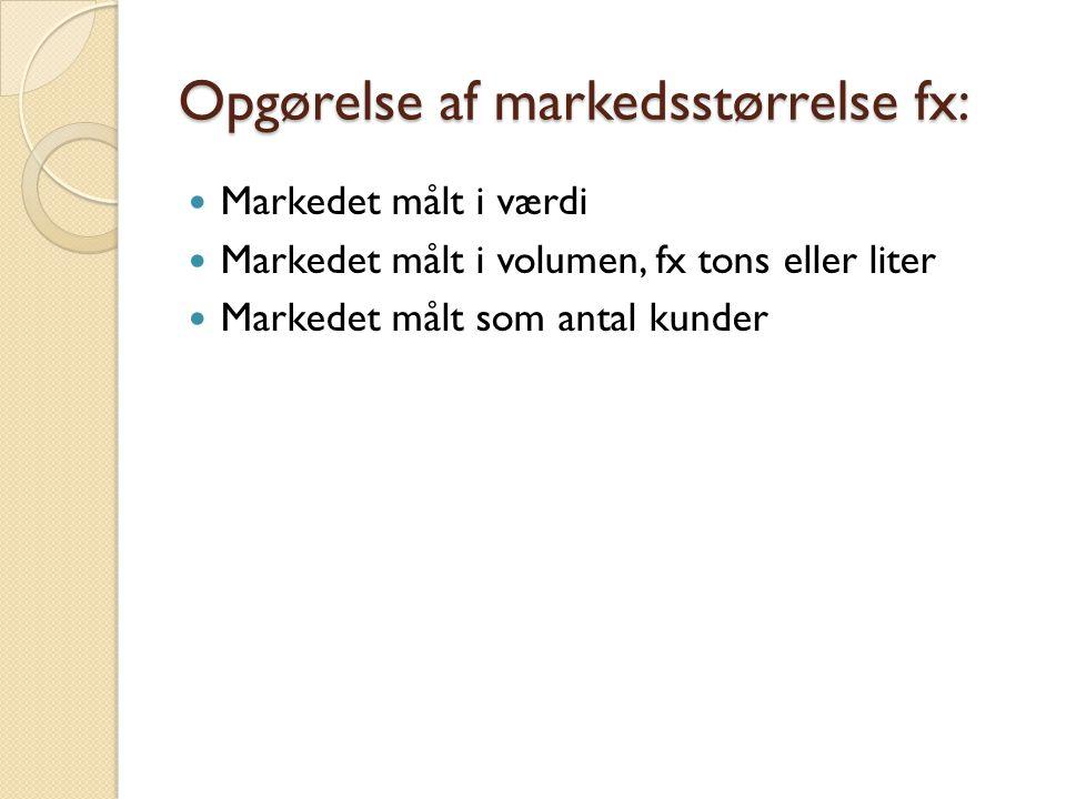 Opgørelse af markedsstørrelse fx: