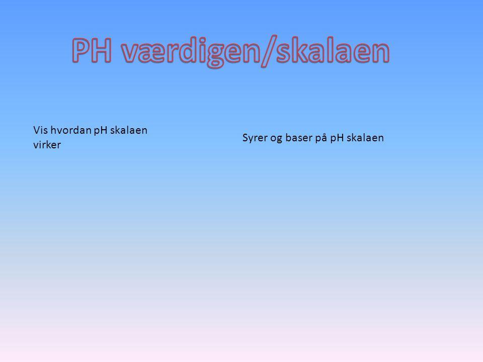 PH værdigen/skalaen Vis hvordan pH skalaen virker