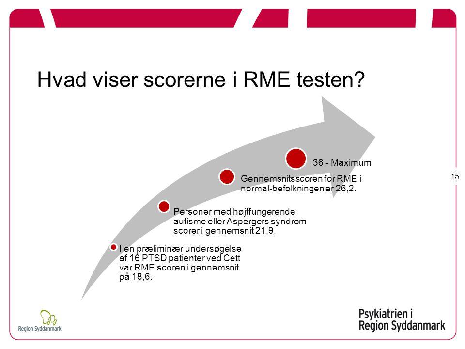 Hvad viser scorerne i RME testen