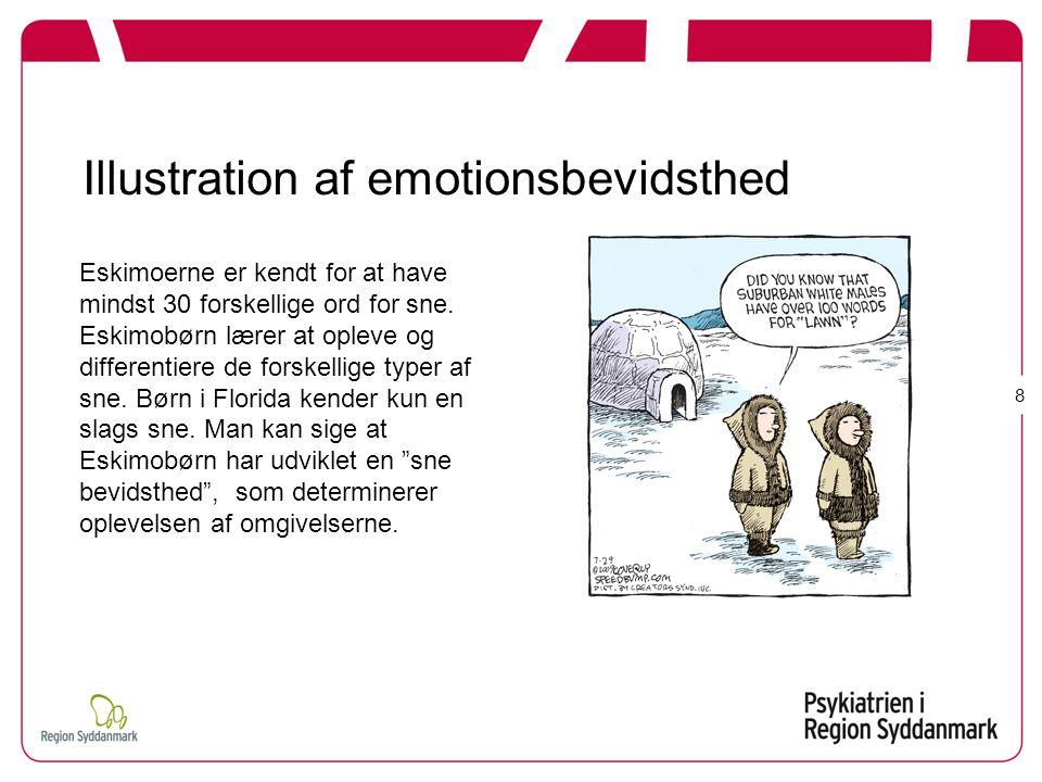 Illustration af emotionsbevidsthed