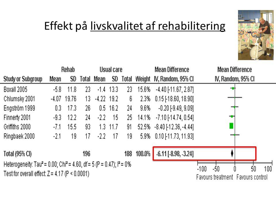 Effekt på livskvalitet af rehabilitering