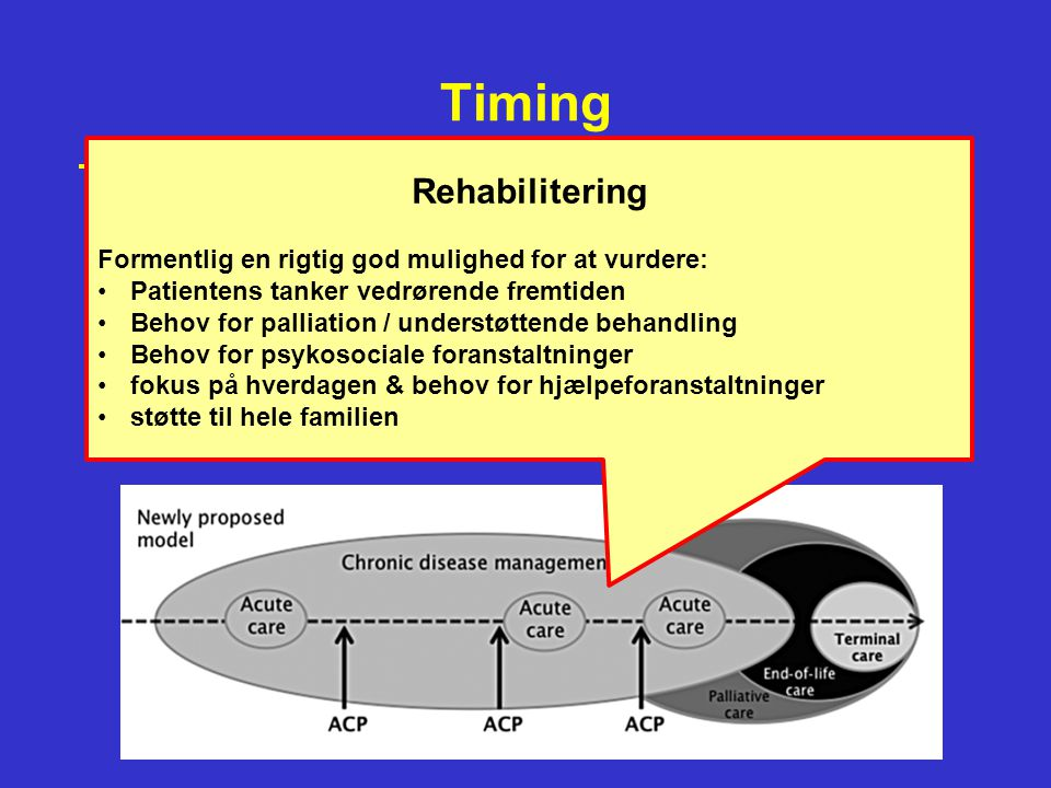 Timing Rehabilitering