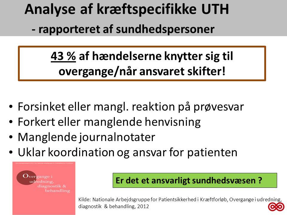 Analyse af kræftspecifikke UTH - rapporteret af sundhedspersoner