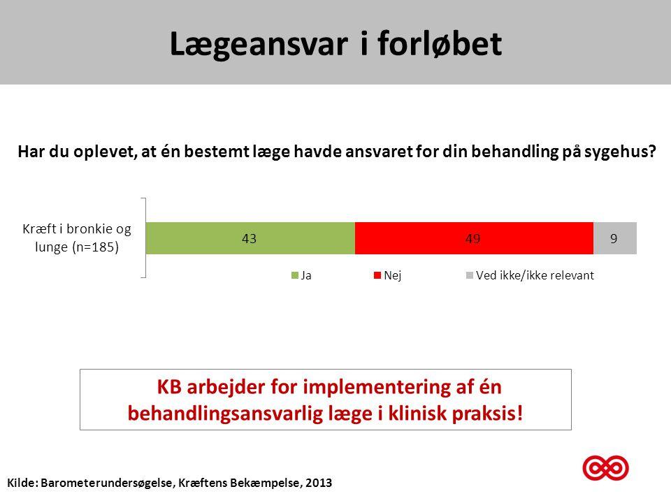 Kilde: Barometerundersøgelse, Kræftens Bekæmpelse, 2013