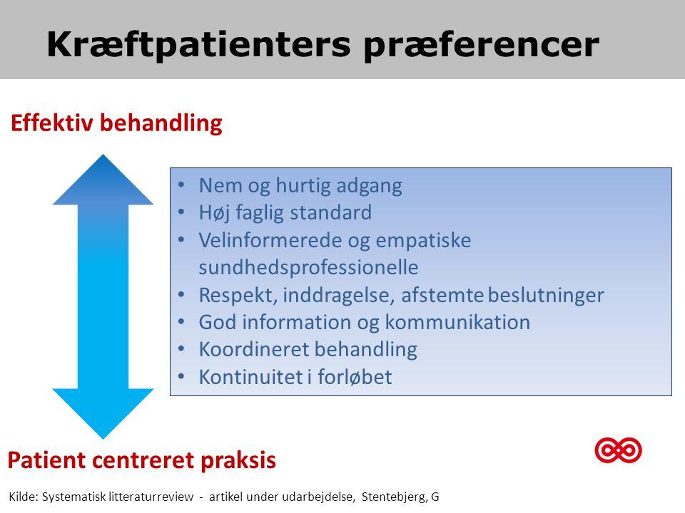 Kræftpatienters præferencer