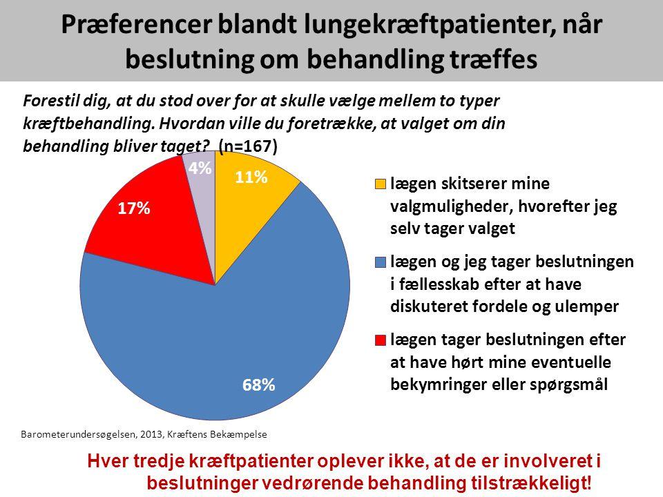 Præferencer blandt lungekræftpatienter, når beslutning om behandling træffes