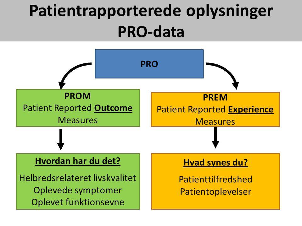 Patientrapporterede oplysninger PRO-data