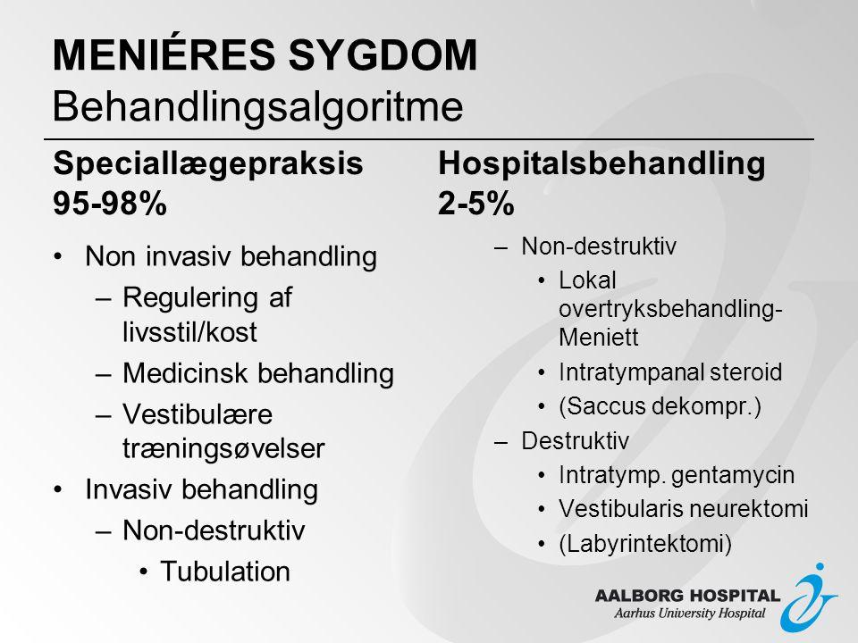 MENIÉRES SYGDOM Behandlingsalgoritme