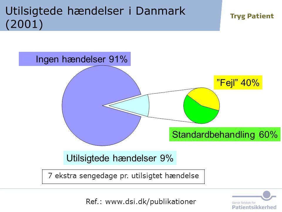 Utilsigtede hændelser i Danmark (2001)