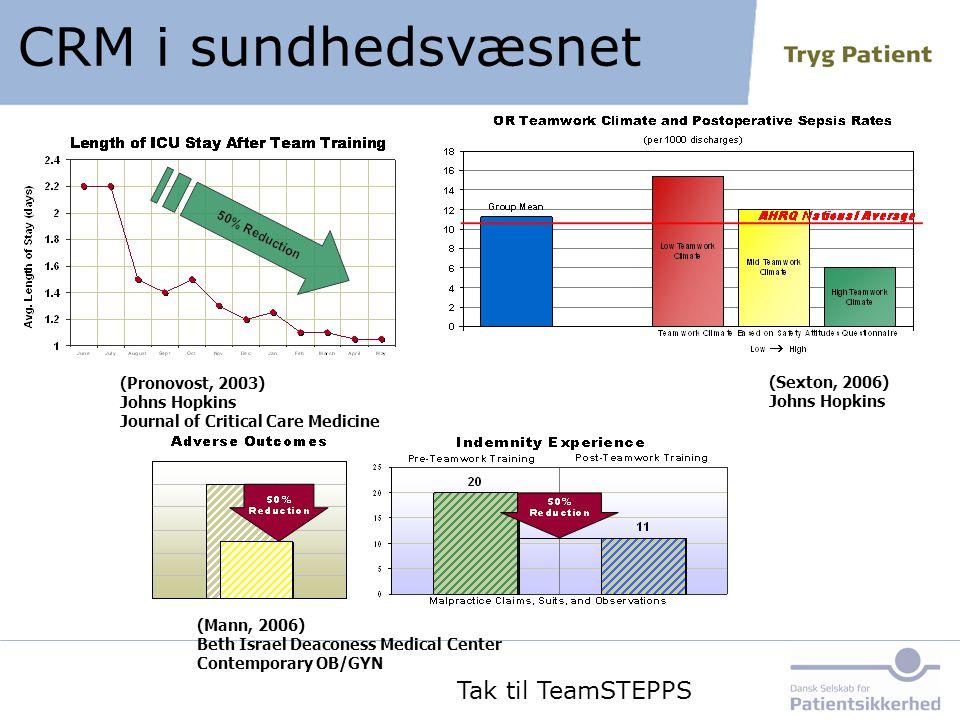 CRM i sundhedsvæsnet Introduction Tak til TeamSTEPPS (Pronovost, 2003)