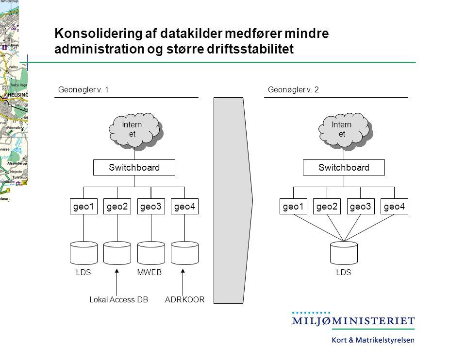 Konsolidering af datakilder medfører mindre administration og større driftsstabilitet