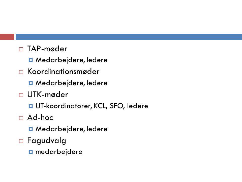 TAP-møder Koordinationsmøder UTK-møder Ad-hoc Fagudvalg