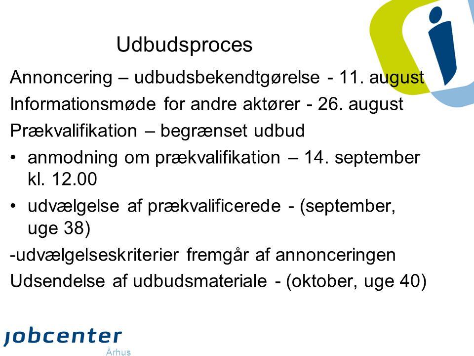 Udbudsproces Annoncering – udbudsbekendtgørelse - 11. august