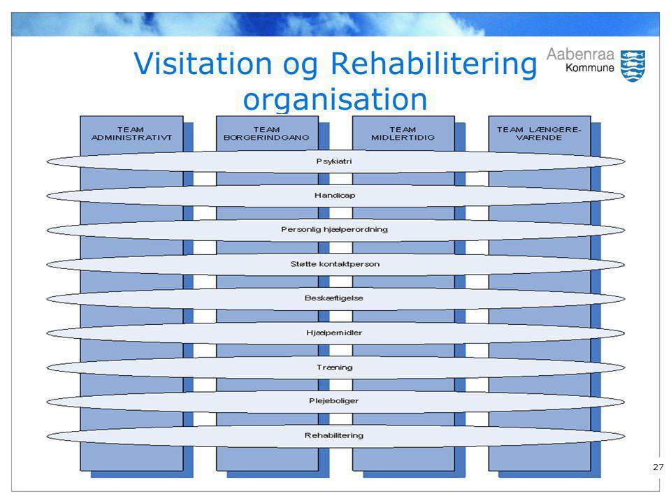 Visitation og Rehabilitering organisation