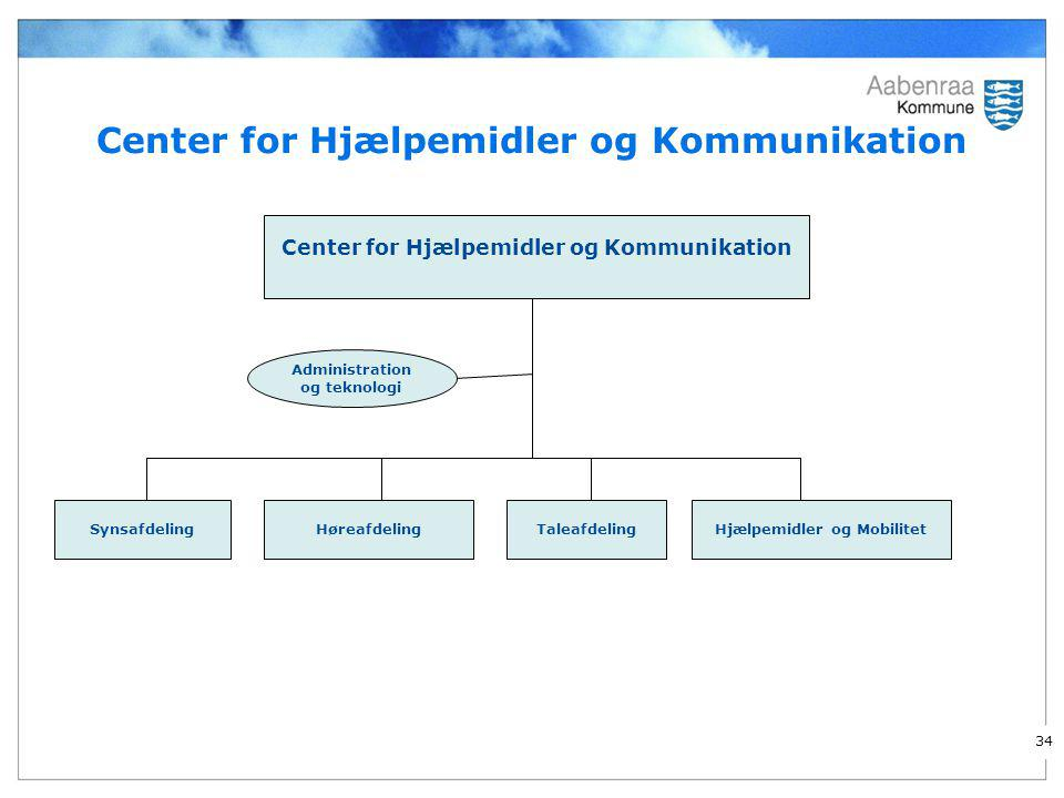 Center for Hjælpemidler og Kommunikation