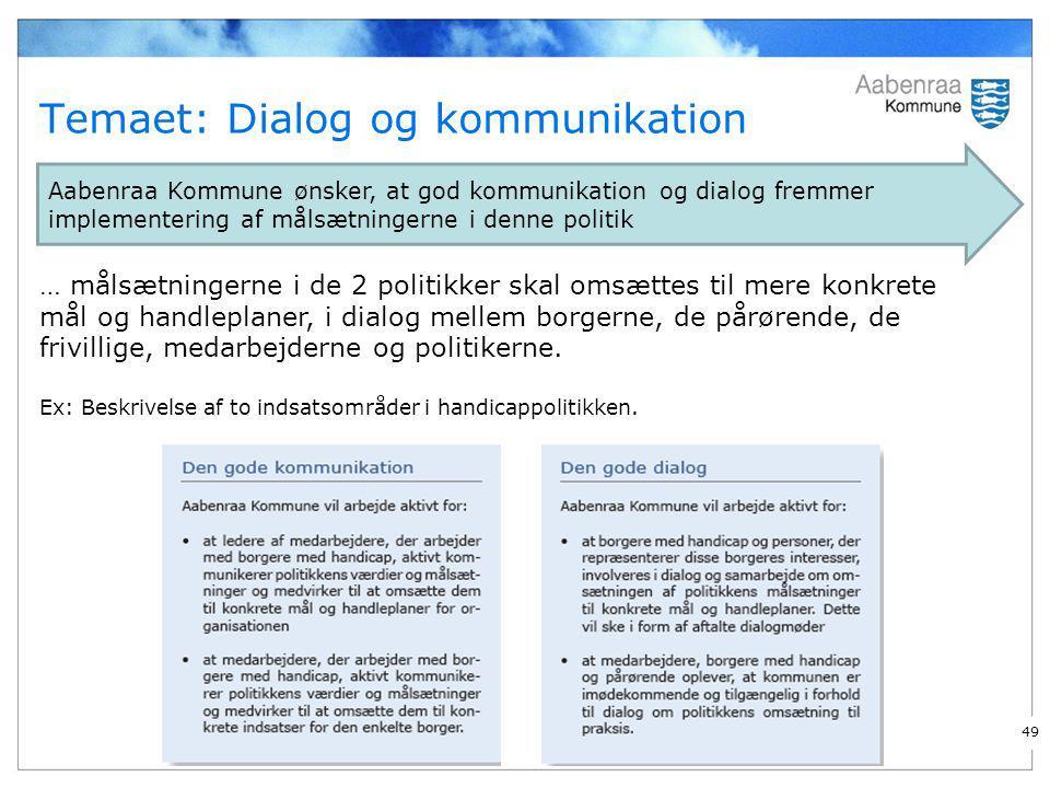 Temaet: Dialog og kommunikation