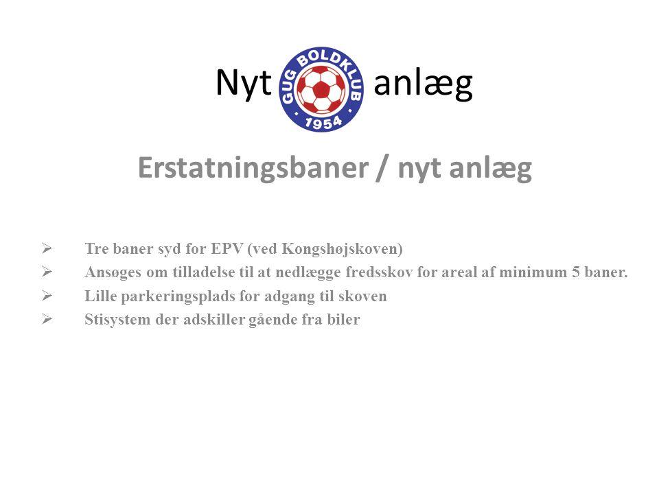 Erstatningsbaner / nyt anlæg