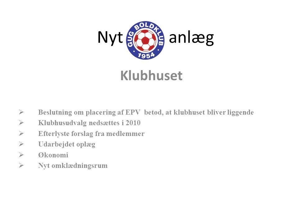 Nyt anlæg Klubhuset. Beslutning om placering af EPV betød, at klubhuset bliver liggende.