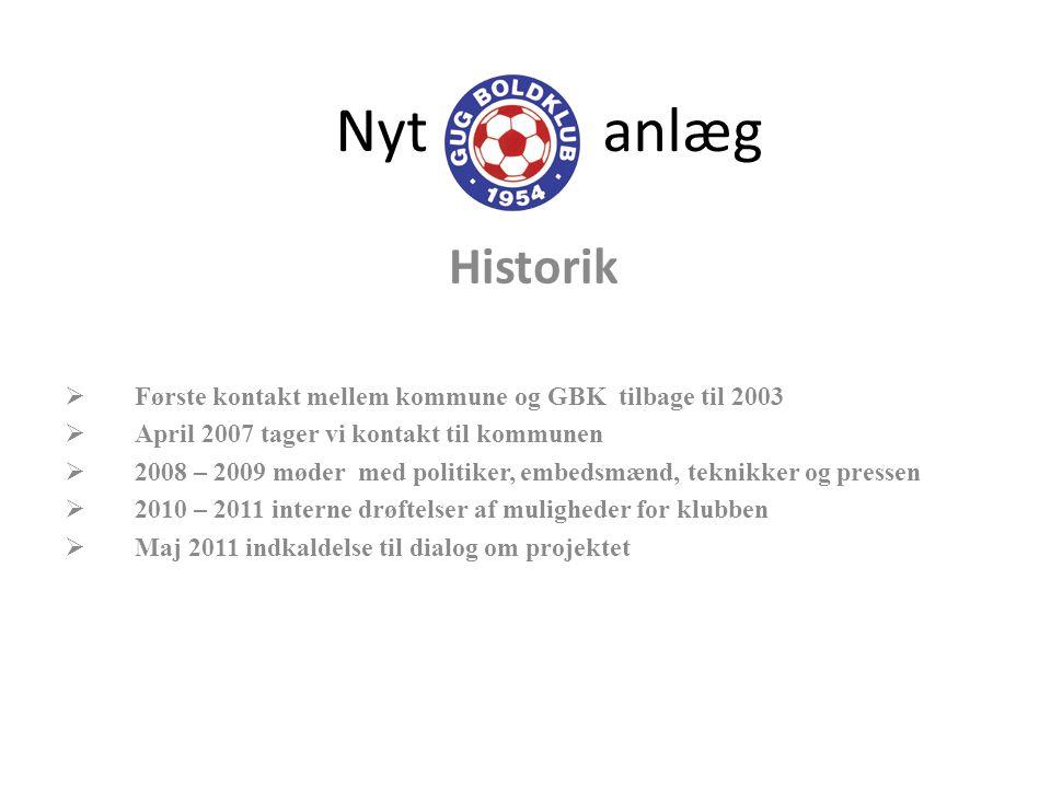 Nyt anlæg Historik. Første kontakt mellem kommune og GBK tilbage til 2003. April 2007 tager vi kontakt til kommunen.