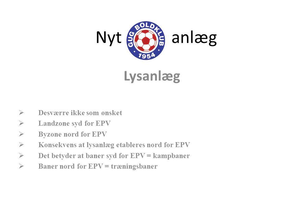 Nyt anlæg Lysanlæg Desværre ikke som ønsket Landzone syd for EPV